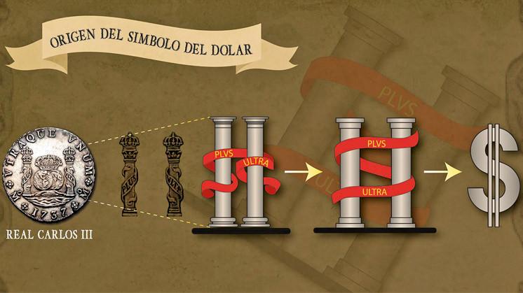 ¿Por qué el símbolo del dólar es una S con dos barras verticales?